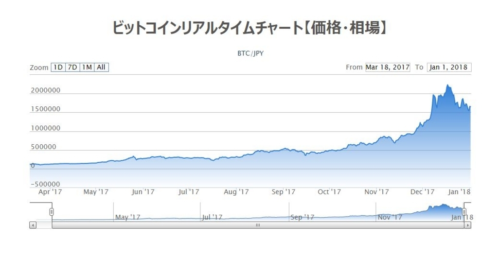 f:id:review-osusume:20180101214318j:plain