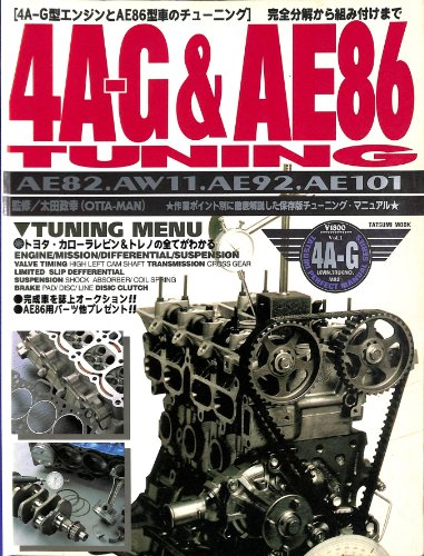 TOYOTA「4A-G & AE86」 Tuning: 4A-Gエンジンオーバーホール チューニング