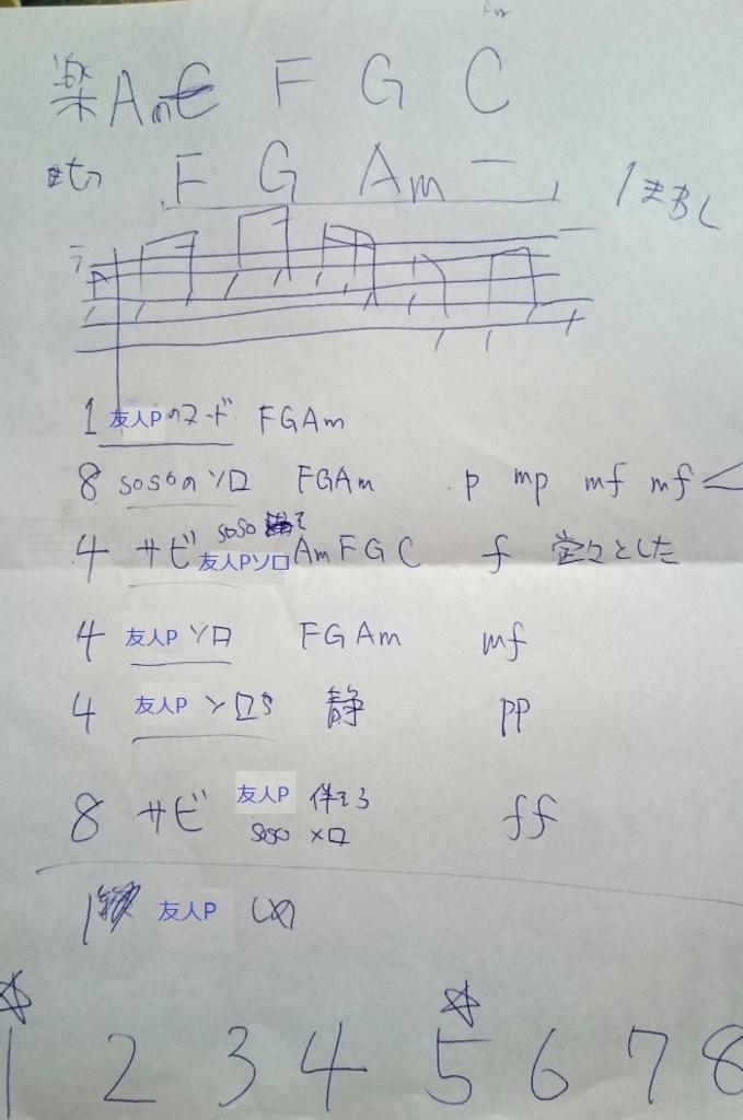 ピアノ・デュオ即興演奏メモ