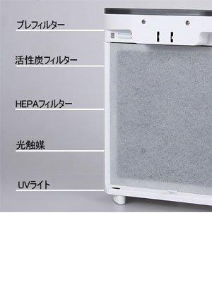 空気清浄機のフィルター