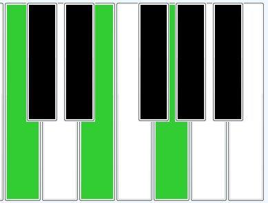 ピアノCコード