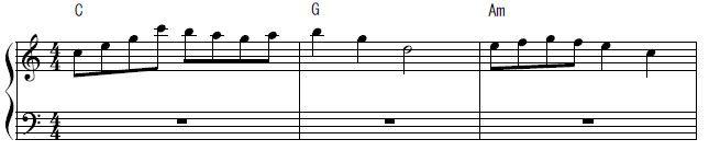ピアノ即興CGAmのコード進行