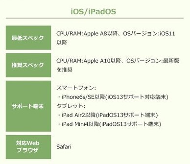 f:id:revival2012:20200225140214j:plain