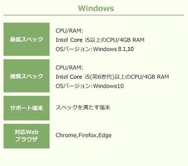 f:id:revival2012:20200225140538j:plain