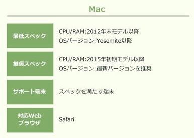 f:id:revival2012:20200225140855j:plain