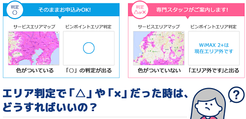 wimaxエリア判定画像