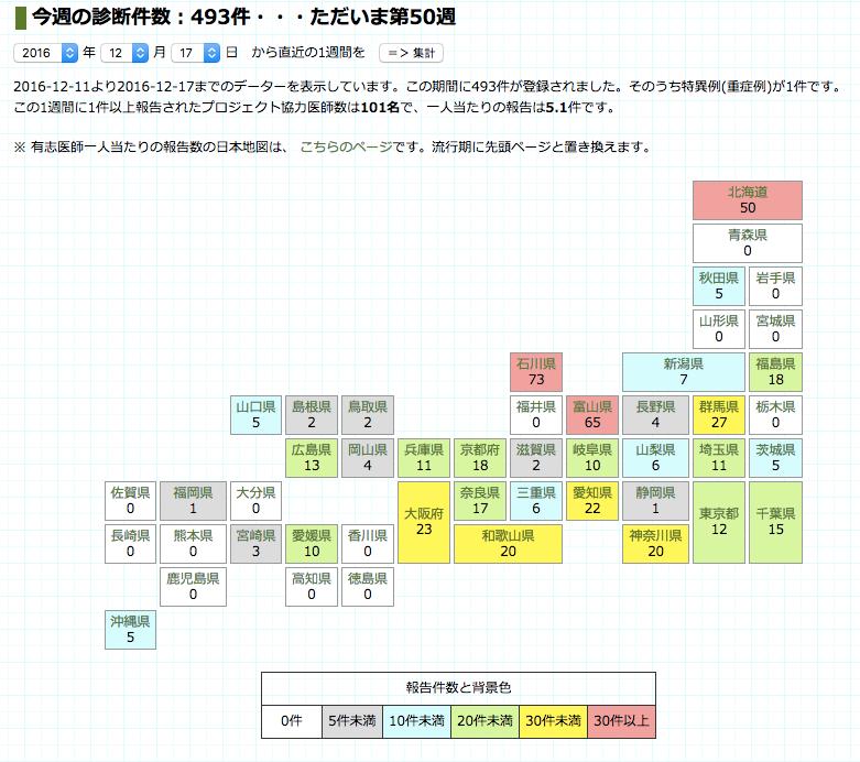 f:id:rexakizuki:20161217114355p:plain