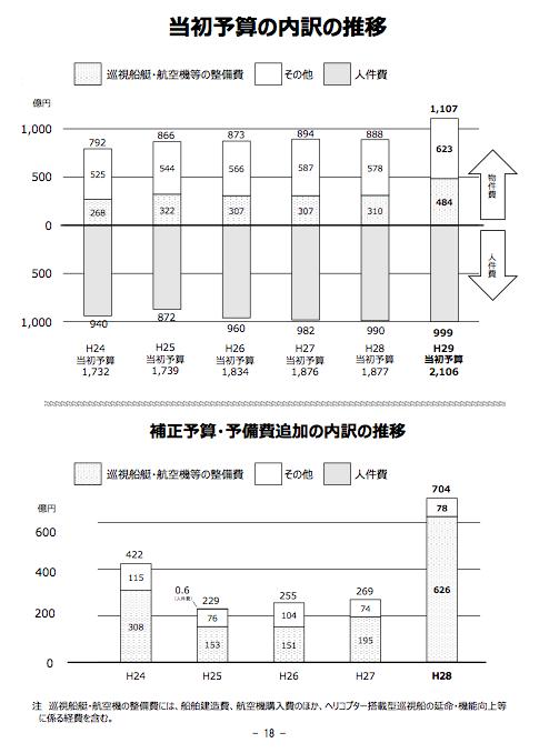 f:id:rexakizuki:20161222122917j:plain