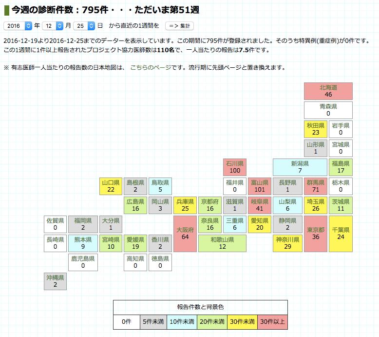 f:id:rexakizuki:20161225145033p:plain