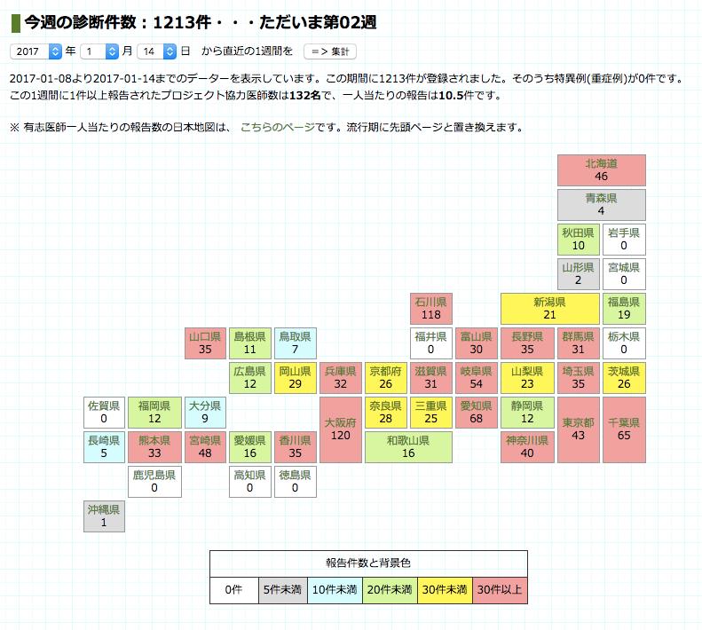 f:id:rexakizuki:20170114113315p:plain