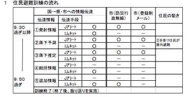 f:id:rexakizuki:20170127071443j:plain