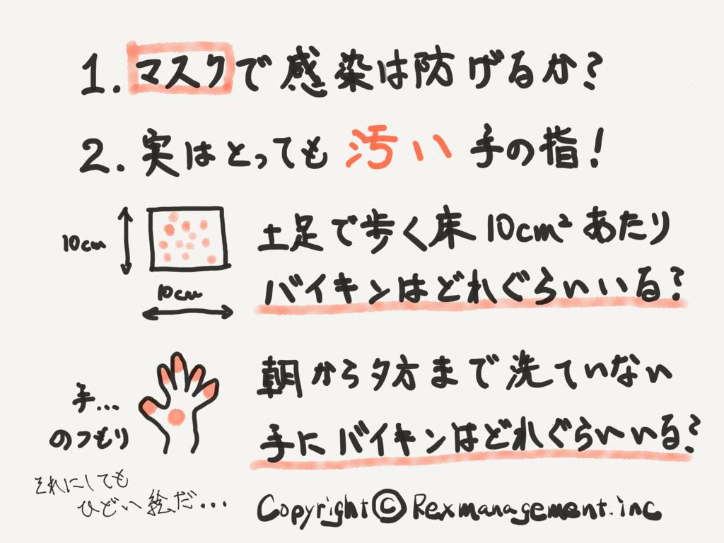 f:id:rexakizuki:20170204123102p:plain