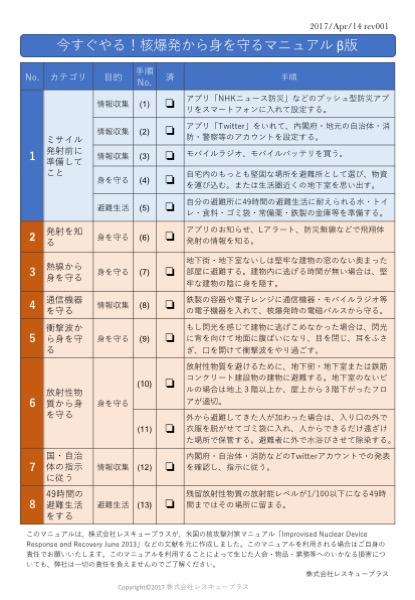 f:id:rexakizuki:20170414135841j:plain
