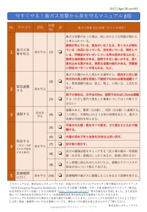 f:id:rexakizuki:20170420081816j:plain