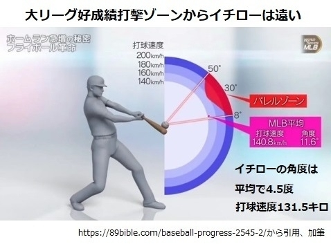 f:id:rexbaseball:20200405083400j:plain