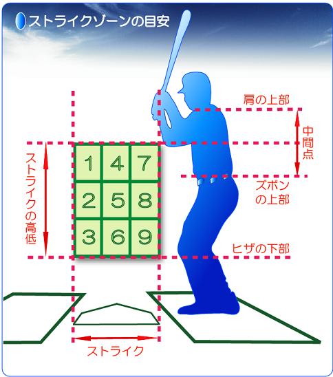 f:id:rexbaseball:20200507210400p:plain