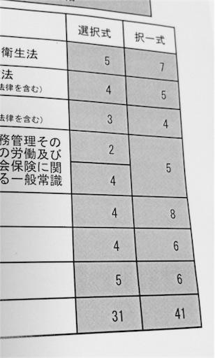 f:id:rezuteki-tsunatan-0909:20161115094820j:image