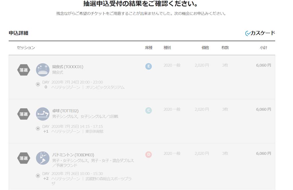 f:id:rezuteki-tsunatan-0909:20190620173445p:image