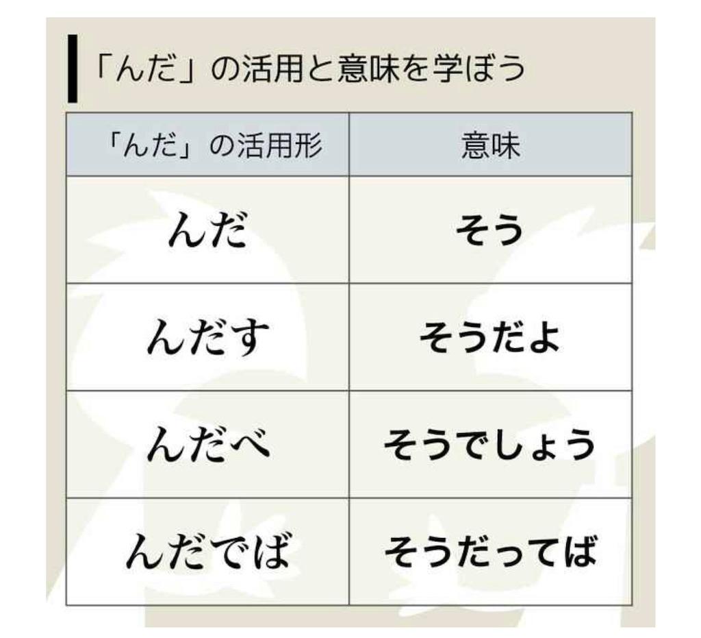 f:id:rezuteki-tsunatan-0909:20211022143535j:image