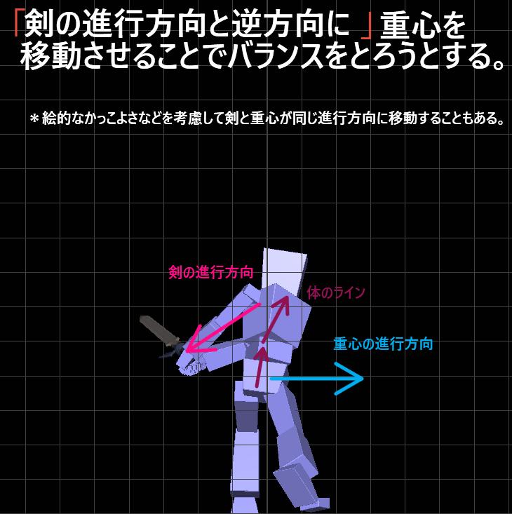 f:id:rf-blog-sagyo:20200828172122p:plain