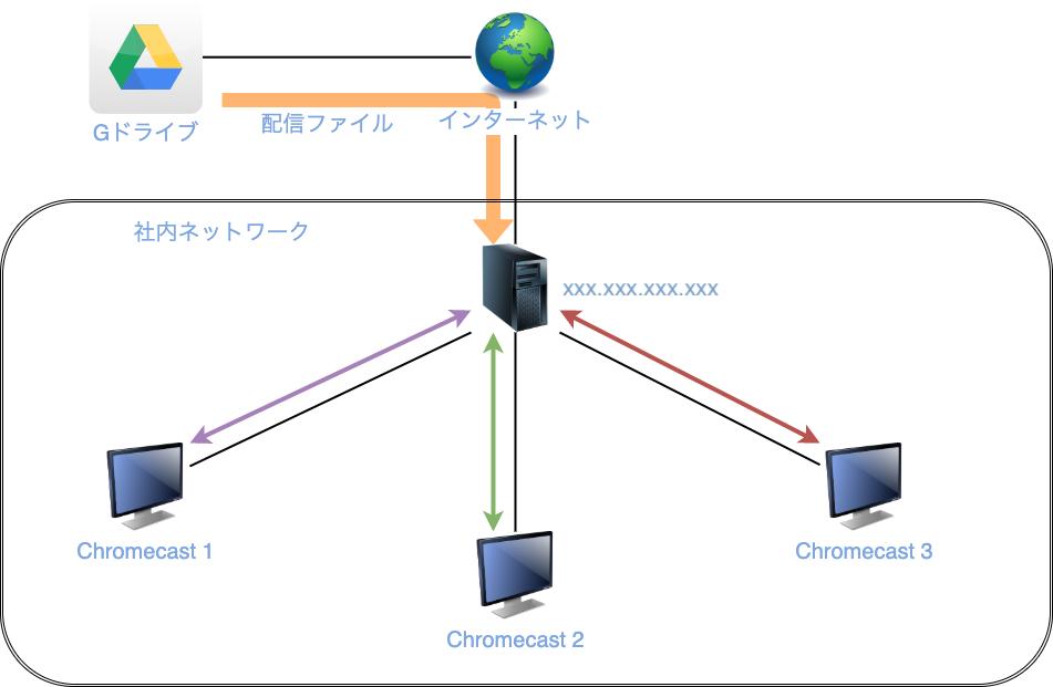 f:id:rf-blog-sagyo:20201126163042p:plain