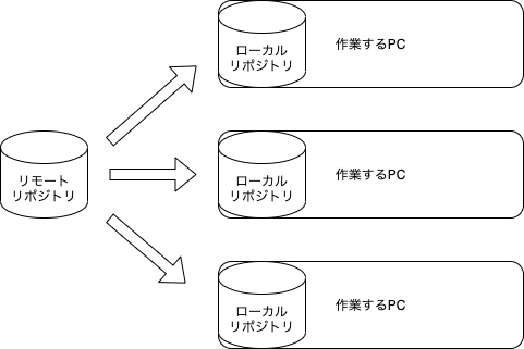 f:id:rf-blog-sagyo:20210521150035p:plain