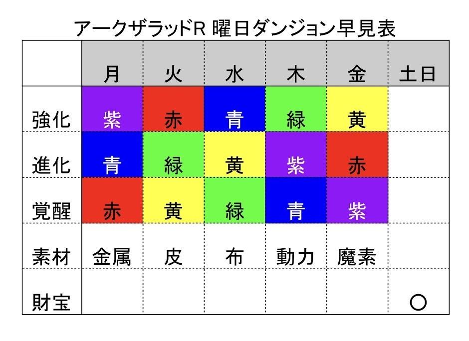 f:id:rhbiyori:20180830010500j:plain:w500