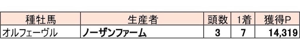 f:id:ri-man-blogger:20200503225047j:image