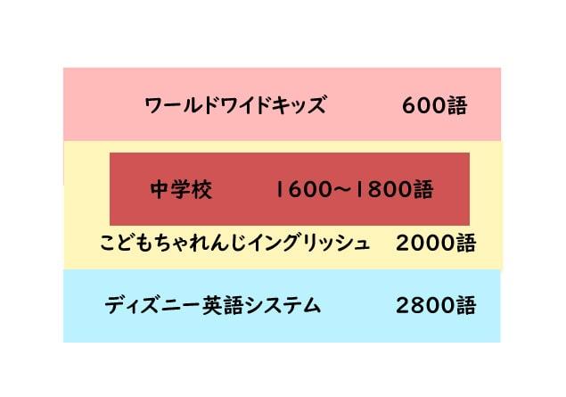 f:id:riaanehiriaotouto:20200521222841j:plain