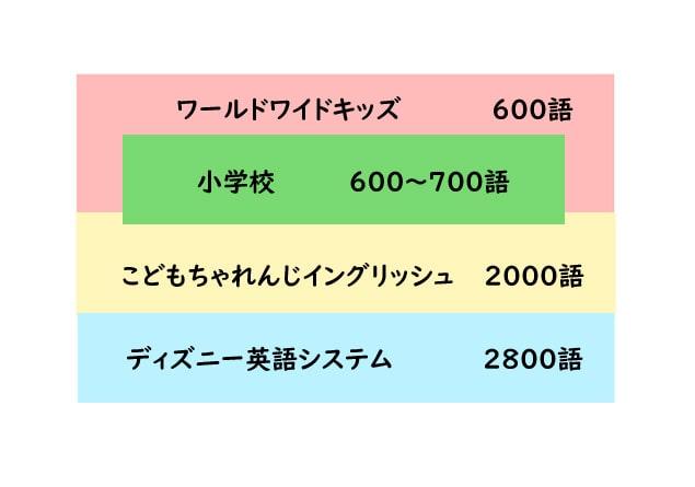 f:id:riaanehiriaotouto:20200521222844j:plain