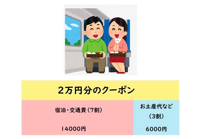 f:id:riaanehiriaotouto:20200526232557j:plain