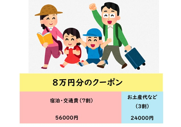 f:id:riaanehiriaotouto:20200526232600j:plain