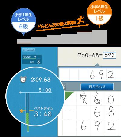 f:id:riaanehiriaotouto:20210102161826p:plain