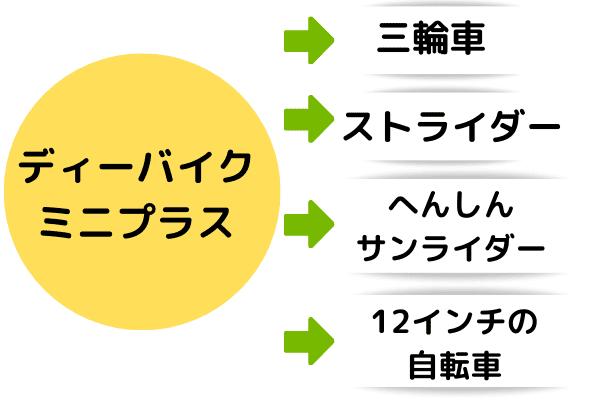 f:id:riaanehiriaotouto:20210109015708p:plain