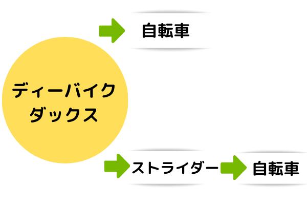 f:id:riaanehiriaotouto:20210112161553p:plain