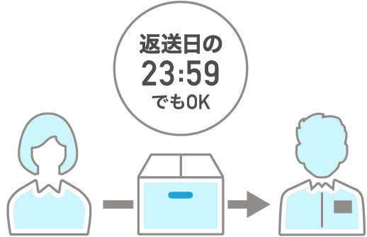 f:id:riaanehiriaotouto:20210128105602p:plain