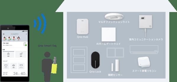 f:id:riaanehiriaotouto:20210128115202p:plain