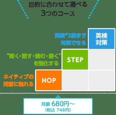 f:id:riaanehiriaotouto:20210204053001p:plain