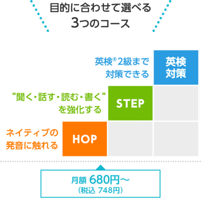 f:id:riaanehiriaotouto:20210208125753p:plain
