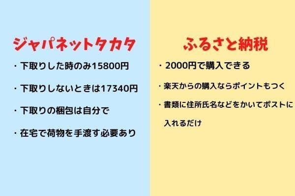 f:id:riaanehiriaotouto:20210618051812j:plain