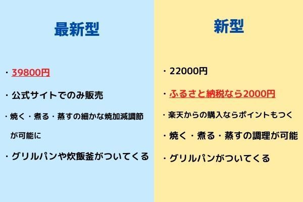f:id:riaanehiriaotouto:20210618053640j:plain