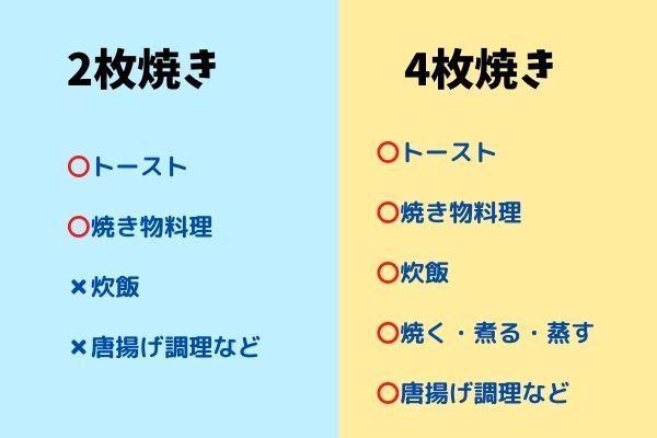 f:id:riaanehiriaotouto:20210619052329j:plain
