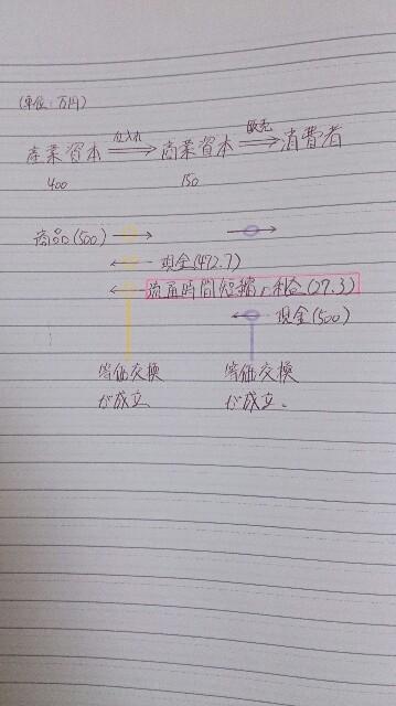 f:id:riazi_yu:20160908180815j:plain
