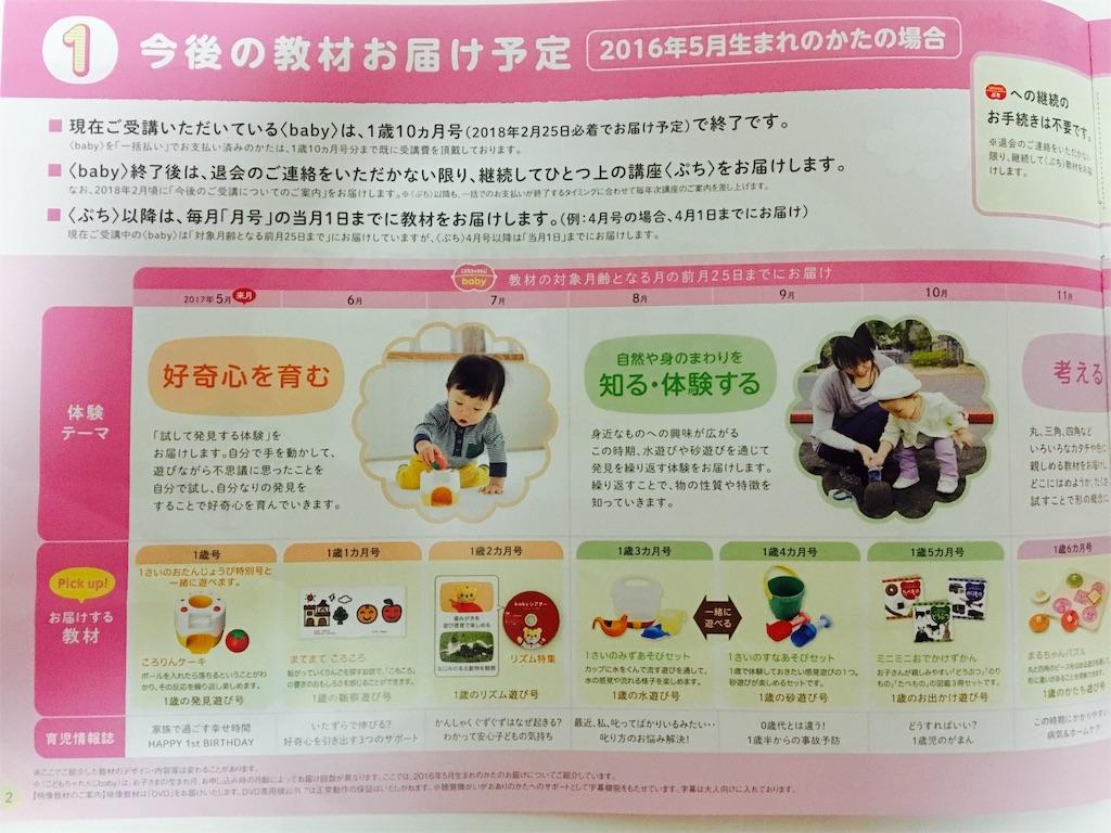 f:id:ribon-takara:20170429234626j:image