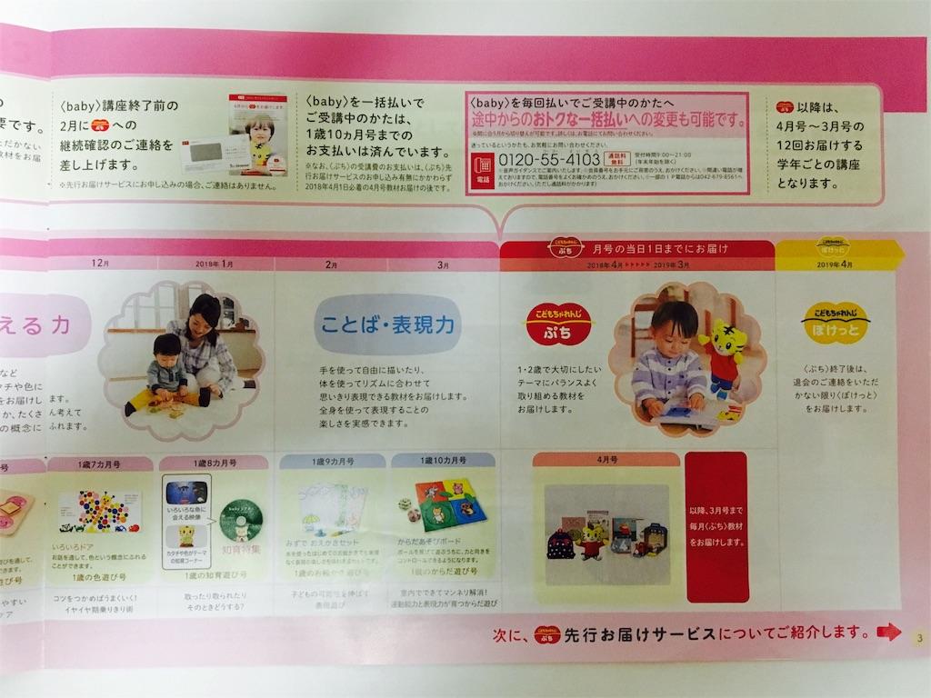 f:id:ribon-takara:20170429234629j:image