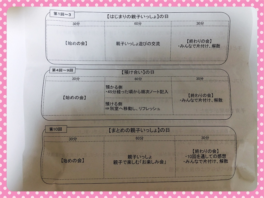f:id:ribon-takara:20170809032855j:image
