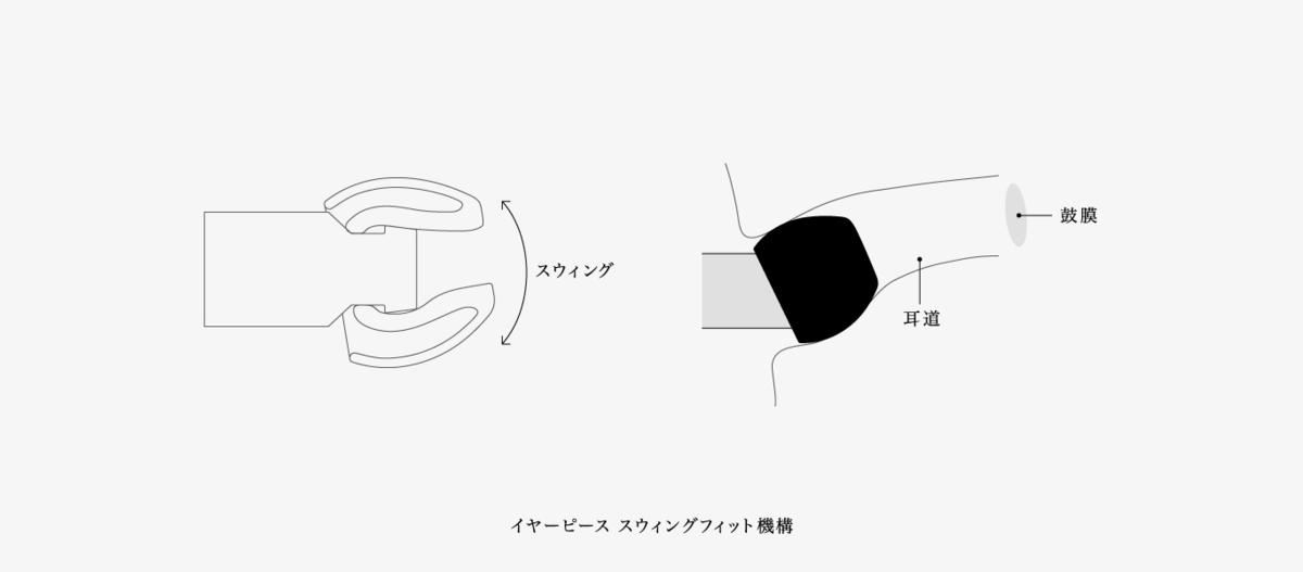 f:id:rice_comet:20200621144903p:plain:w500