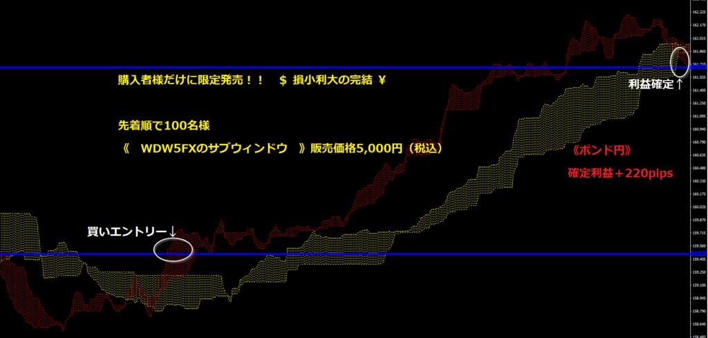 f:id:rich7:20161205002808p:plain