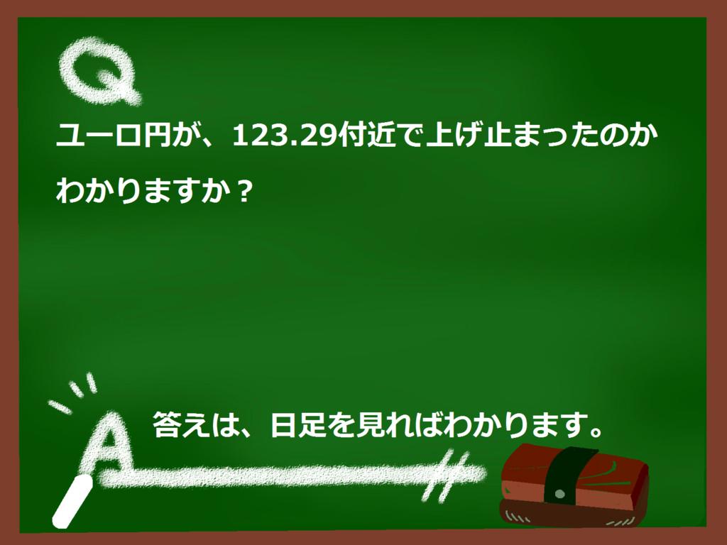 f:id:rich7:20170129033742p:plain