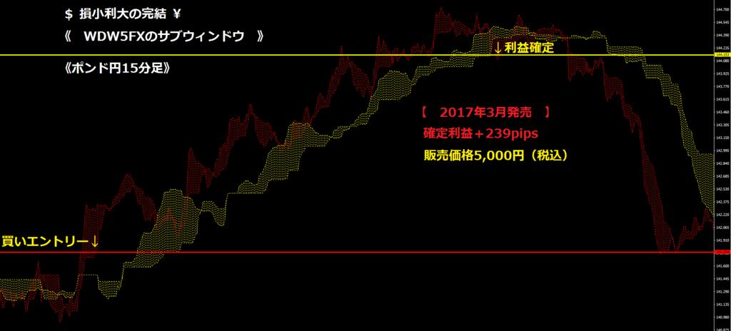 f:id:rich7:20170204042024p:plain